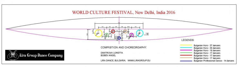 World Culture Festival India 2016 Lira Dance Project